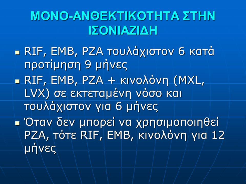 ΜΟΝΟ-ΑΝΘΕΚΤΙΚΟΤΗΤΑ ΣΤΗΝ ΙΣΟΝΙΑΖΙΔΗ  RIF, EMB, PZA τουλάχιστον 6 κατά προτίμηση 9 μήνες  RIF, EMB, PZA + κινολόνη (MXL, LVX) σε εκτεταμένη νόσο και τ
