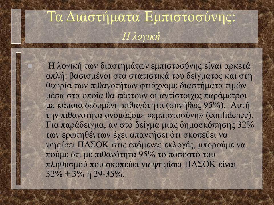 Τα ερωτήματα για τα οποία χρησιμοποιούνται τα διαστήματα εμπιστοσύνης είναι της μορφής: n 1.Ποιο είναι το εκπαιδευτικό επίπεδο των Ελλήνων; n 2.Ποια ε