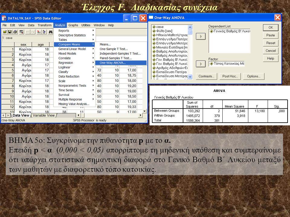 Η Διαδικασία του Ελέγχου Στατιστικής Σημαντικότητας της Διαφοράς Μεταξύ Πολλών Αριθμητικών Μέσων (Ομάδων) με Υπολογιστές –Έλεγχος F (ANOVA) n Το ερευν