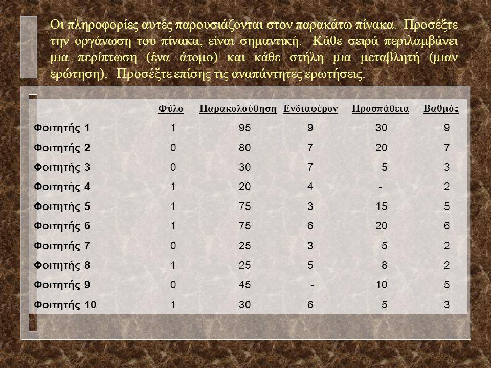 Η Διαδικασία του Ελέγχου Στατιστικής Σημαντικότητας της Διαφοράς Μεταξύ Πολλών Αριθμητικών Μέσων (Ομάδων) με Υπολογιστές –Έλεγχος F (ANOVA) n Το ερευνητικό ερώτημα: n «Υπάρχει διαφορά στο Γενικό Βαθμό Β΄ Λυκείου μεταξύ των μαθητών με Διαφορετικό Τόπο Κατοικίας».