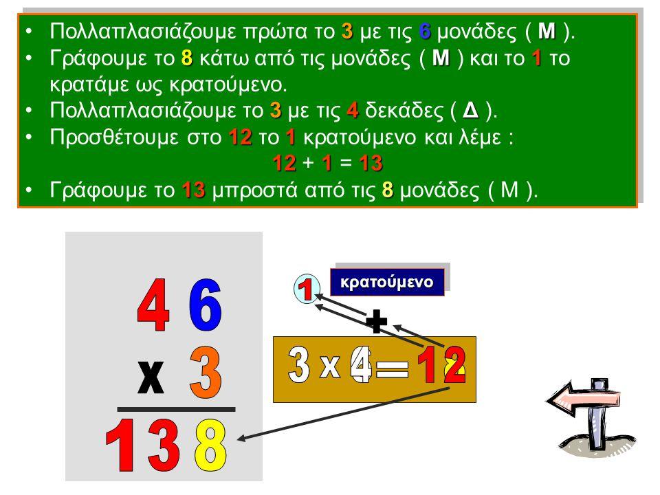 36Μ •Πολλαπλασιάζουμε πρώτα το 3 με τις 6 μονάδες ( Μ ). 8Μ1 •Γράφουμε το 8 κάτω από τις μονάδες ( Μ ) και το 1 το κρατάμε ως κρατούμενο. 34Δ •Πολλαπλ