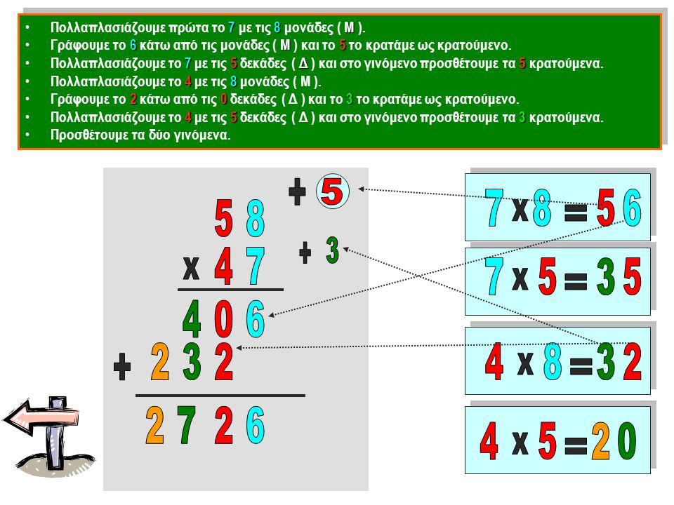 78Μ • Πολλαπλασιάζουμε πρώτα το 7 με τις 8 μονάδες ( Μ ). 6Μ5 • Γράφουμε το 6 κάτω από τις μονάδες ( Μ ) και το 5 το κρατάμε ως κρατούμενο. 75Δ5 • Πολ