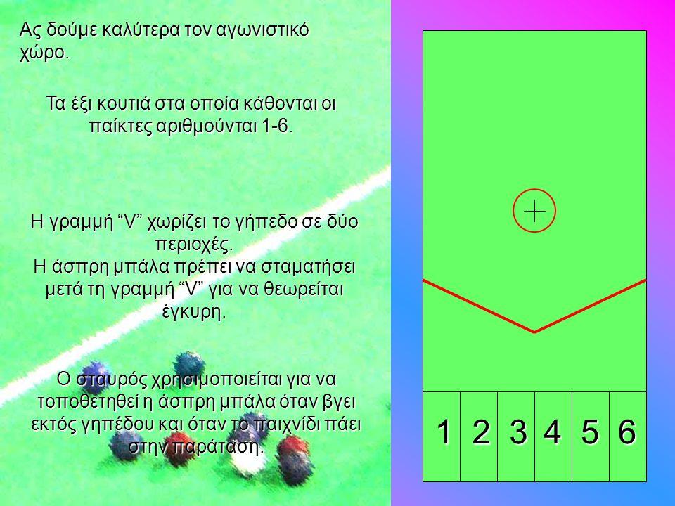 """Ας δούμε καλύτερα τον αγωνιστικό χώρο. Τα έξι κουτιά στα οποία κάθονται οι παίκτες αριθμούνται 1-6. Η γραμμή """"V"""" χωρίζει το γήπεδο σε δύο περιοχές. Η"""