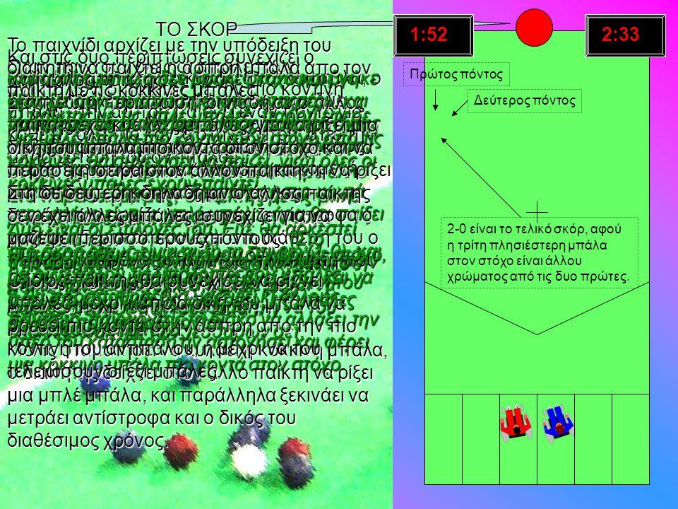 Ο παίκτης με τις μπλέ μπάλες, με την τέταρτη μπάλα του δεν κατάφερε να πλησιάσει τον στόχο, με την πέμπτη του μπάλα πήρε άλλο ενα πόντο, και με την έκ