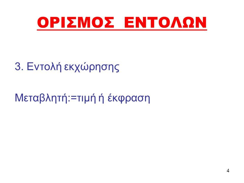 5 ΠΑΡΑΤΗΡΗΣΕΙΣ Η οθόνη χρησιμοποιείται ως ένα αρχείο κειμένου.