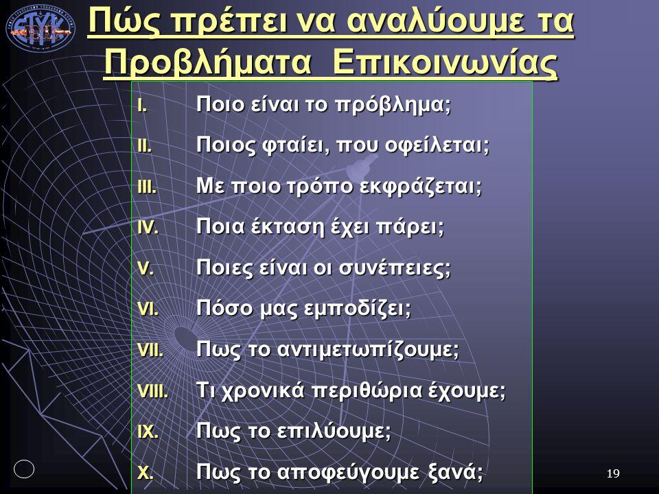 19 Πώς πρέπει να αναλύουμε τα Προβλήματα Επικοινωνίας I. Ποιο είναι το πρόβλημα; II. Ποιος φταίει, που οφείλεται; III. Με ποιο τρόπο εκφράζεται; IV. Π