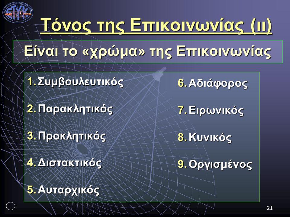 21 Τόνος της Επικοινωνίας (ιι) Είναι το «χρώμα» της Επικοινωνίας 1.Συμβουλευτικός 2.Παρακλητικός 3.Προκλητικός 4.Διστακτικός 5.Αυταρχικός 6.Αδιάφορος 7.Ειρωνικός 8.Κυνικός 9.Οργισμένος