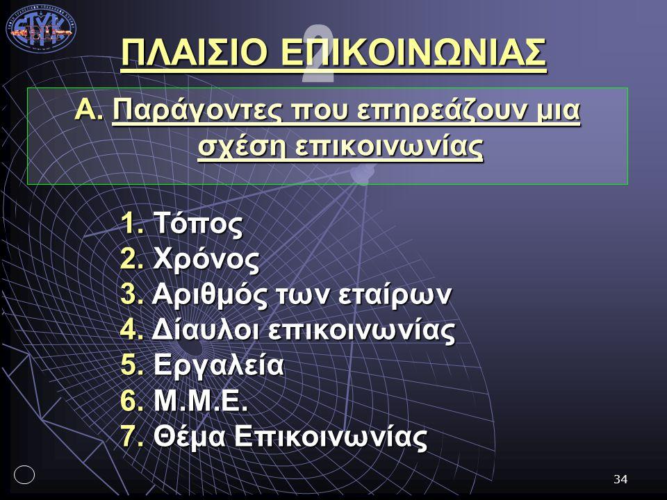 34 ΠΛΑΙΣΙΟ ΕΠΙΚΟΙΝΩΝΙΑΣ A. Παράγοντες που επηρεάζουν μια σχέση επικοινωνίας 1. Τόπος 2. Χρόνος 3. Αριθμός των εταίρων 4. Δίαυλοι επικοινωνίας 5. Εργαλ