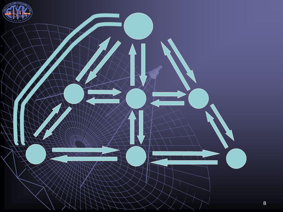 29 Εμπόδια Επικοινωνίας x.Υπερευαισθησία xi.Διαφορετικές αντιλήψεις xii.Σχέσεις μεταξύ πομπού και δέκτη xiii.Δομές / Διαδικασίες xiv.Υπερφόρτωση xv.Κλίμα / Παιδεία xvi.Κώδικες xvii.