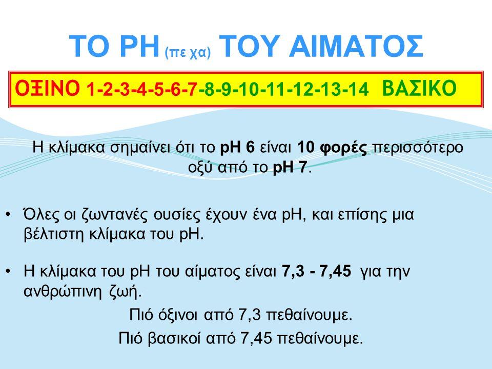 ΤΟ PH (πε χα) ΤΟΥ ΑΙΜΑΤΟΣ Η κλίμακα σημαίνει ότι το pH 6 είναι 10 φορές περισσότερο οξύ από το pH 7. •Όλες οι ζωντανές ουσίες έχουν ένα pH, και επίσης