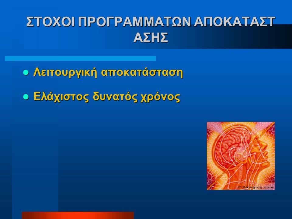 Υποθέσεις στη βιομηχανική της αποδόμησης του αρθρικού χόνδρου •Συνθήκη που αιτιάται την αποδόμηση του χόνδρου • Συνθήκη που αιτιάται την αποδόμηση του