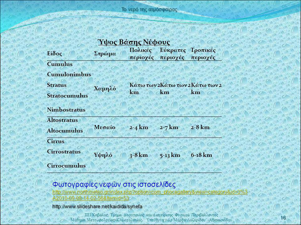 Το νερό της ατμόσφαιρας 16 Ύψος Βάσης Νέφους ΕίδοςΣτρώμα Πολικές περιοχές Εύκρατες περιοχές Τροπικές περιοχές Cumulus Χαμηλό Κάτω των 2 km Cumulonimbu