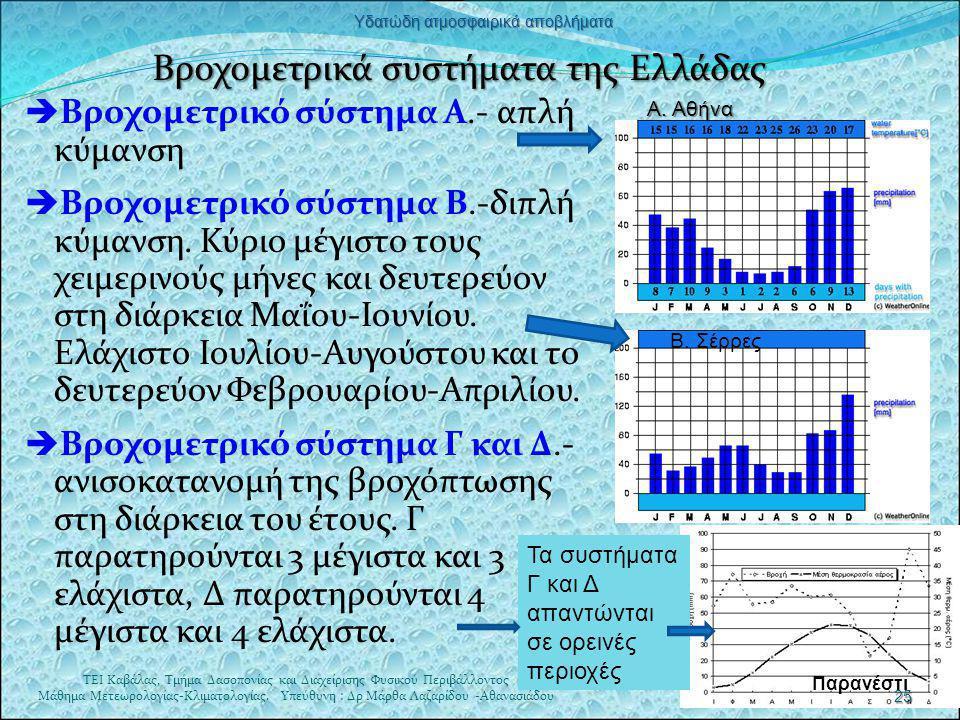  Βροχομετρικό σύστημα Α.- απλή κύμανση  Βροχομετρικό σύστημα Β.-διπλή κύμανση. Κύριο μέγιστο τους χειμερινούς μήνες και δευτερεύον στη διάρκεια Μαΐο