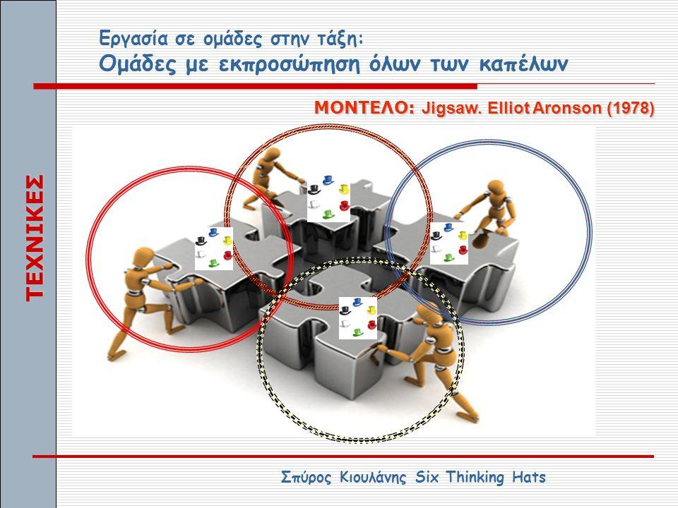 ΜΟΝΤΕΛΟ: Jigsaw. Elliot Aronson (1978) Εργασία σε ομάδες στην τάξη: Ομάδες με εκπροσώπηση όλων των καπέλων Σπύρος Κιουλάνης Six Thinking Hats ΤΕΧΝΙΚΕΣ
