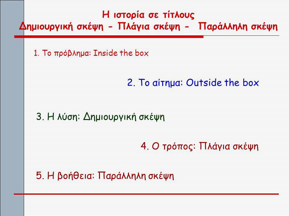 Η ιστορία σε τίτλους Δημιουργική σκέψη - Πλάγια σκέψη - Παράλληλη σκέψη 1. Το πρόβλημα: Inside the box 2. Το αίτημα: Outside the box 3. Η λύση: Δημιου
