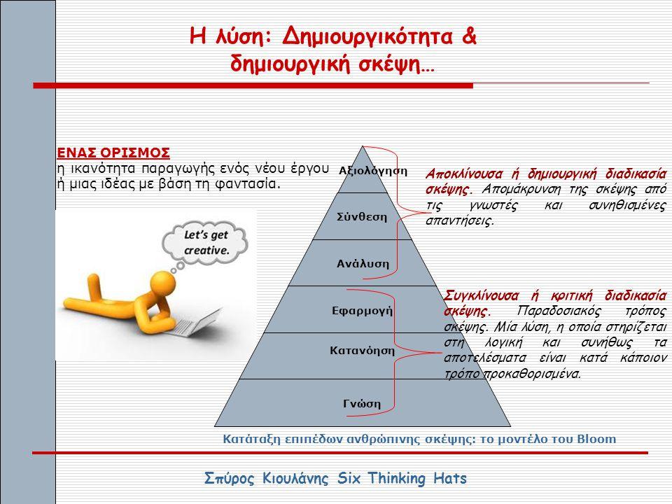 Η λύση: Δημιουργικότητα & δημιουργική σκέψη… Αξιολόγηση Σύνθεση Ανάλυση Εφαρμογή Κατανόηση Γνώση Συγκλίνουσα ή κριτική διαδικασία σκέψης. Παραδοσιακός