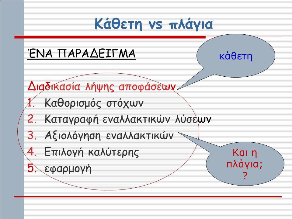 Κάθετη vs πλάγια ΈΝΑ ΠΑΡΑΔΕΙΓΜΑ Διαδικασία λήψης αποφάσεων 1.Καθορισμός στόχων 2.Καταγραφή εναλλακτικών λύσεων 3.Αξιολόγηση εναλλακτικών 4.Επιλογή καλ