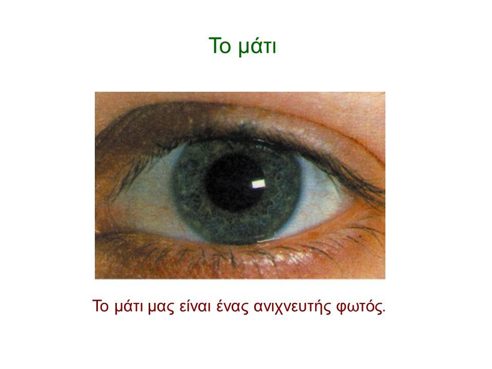 Το μάτι Το μάτι μας είναι ένας ανιχνευτής φωτός.