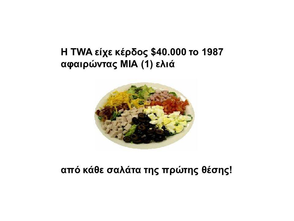 Η TWA είχε κέρδος $40.000 το 1987 αφαιρώντας ΜΙΑ (1) ελιά από κάθε σαλάτα της πρώτης θέσης!