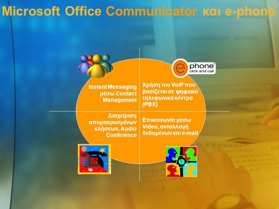 Microsoft Office Communicator και e-phone Επικοινωνία μέσω Video, ανταλλαγή δεδομένων και e-mail Instant Messaging μέσω Contact Management Διαχείριση απομακρυσμένων κλήσεων, Audio Conference Χρήση του VoIP που βασίζεται σε ψηφιακά τηλεφωνικά κέντρα (PBX)