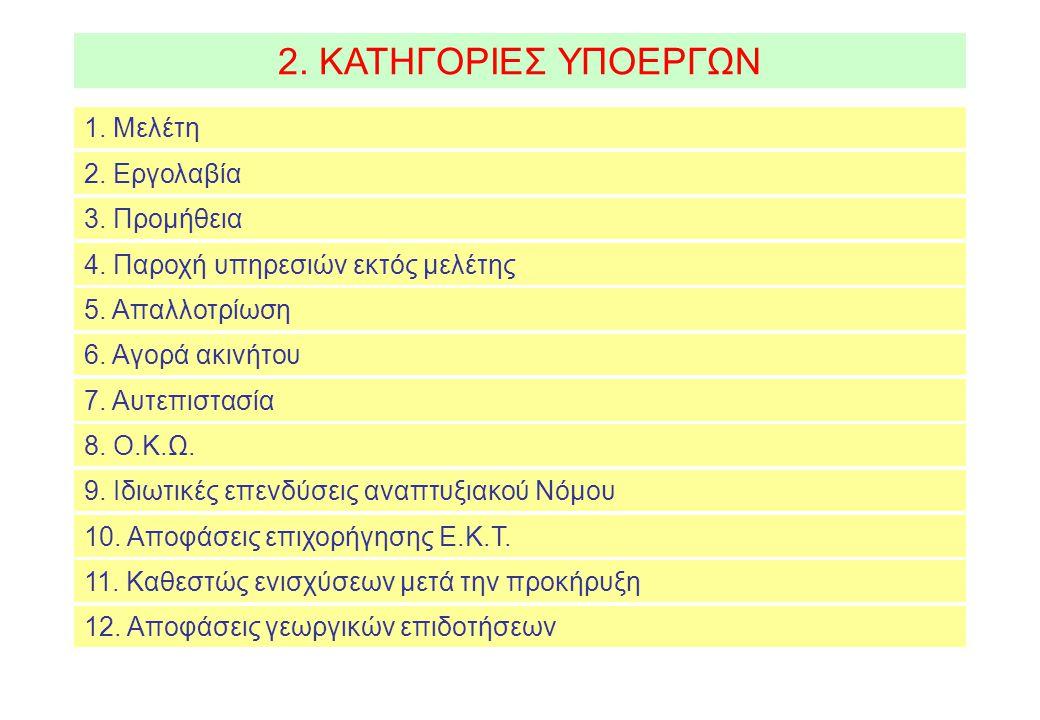 2. ΚΑΤΗΓΟΡΙΕΣ ΥΠΟΕΡΓΩΝ 1. Μελέτη 2. Εργολαβία 3.