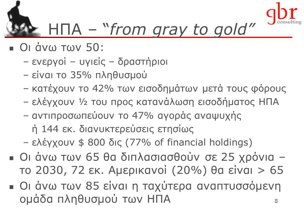 8 HΠΑ – from gray to gold  Οι άνω των 50: –ενεργοί – υγιείς – δραστήριοι –είναι το 35% πληθυσμού –κατέχουν το 42% των εισοδημάτων μετά τους φόρους –ελέγχουν ½ του προς κατανάλωση εισοδήματος ΗΠΑ –αντιπροσωπεύουν το 47% αγοράς αναψυχής ή 144 εκ.