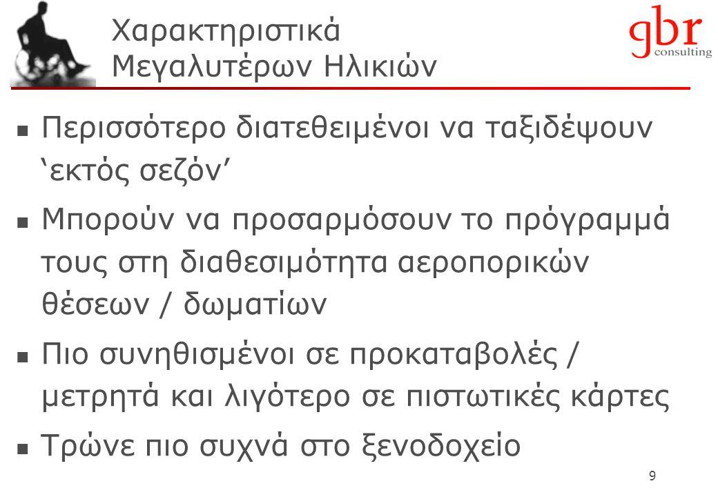 30 Θέση Ελλάδας ως προορισμός Πηγή: Έρευνα GBR Consulting σε ειδικευμένα γραφεία Προσβάσιμου Τουρισμού, 2006
