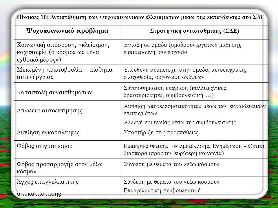 Πίνακας 10: Αντιστάθμιση των ψυχοκοινωνικών ελλειμμάτων μέσω της εκπαίδευσης στο ΣΔΕ Ψυχοκοινωνικό πρόβλημα Στρατηγική αντιστάθμισης (ΣΔΕ) Κοινωνική α