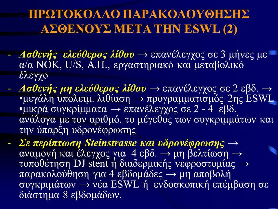 ΠΡΩΤΟΚΟΛΛΟ ΠΑΡΑΚΟΛΟΥΘΗΣΗΣ ΑΣΘΕΝΟΥΣ ΜΕΤΑ ΤΗΝ ESWL (2) -Ασθενής ελεύθερος λίθου → επανέλεγχος σε 3 μήνες με α/α ΝΟΚ, U/S, Α.Π., εργαστηριακό και μεταβολ