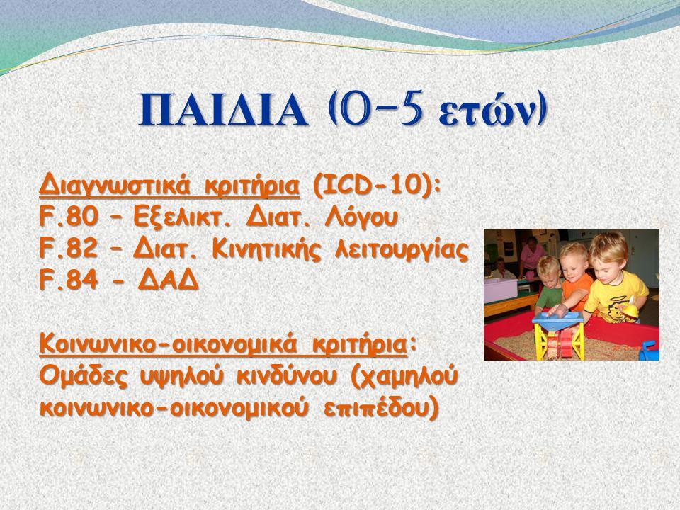 ΠΑΙΔΙΑ (0-5 ετών ) Διαγνωστικά κριτήρια (ICD-10): F.80 – Εξελικτ. Διατ. Λόγου F.82 – Διατ. Κινητικής λειτουργίας F.84 - ΔΑΔ Κοινωνικο-οικονομικά κριτή
