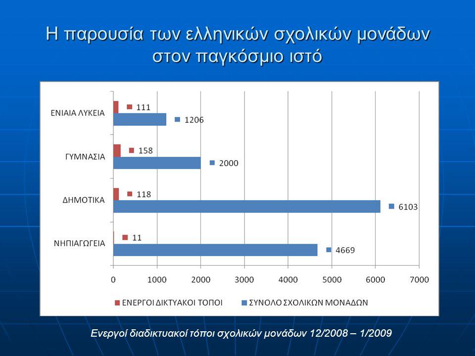 Η παρουσία των ελληνικών σχολικών μονάδων στον παγκόσμιο ιστό Ενεργοί διαδικτυακοί τόποι σχολικών μονάδων 12/2008 – 1/2009