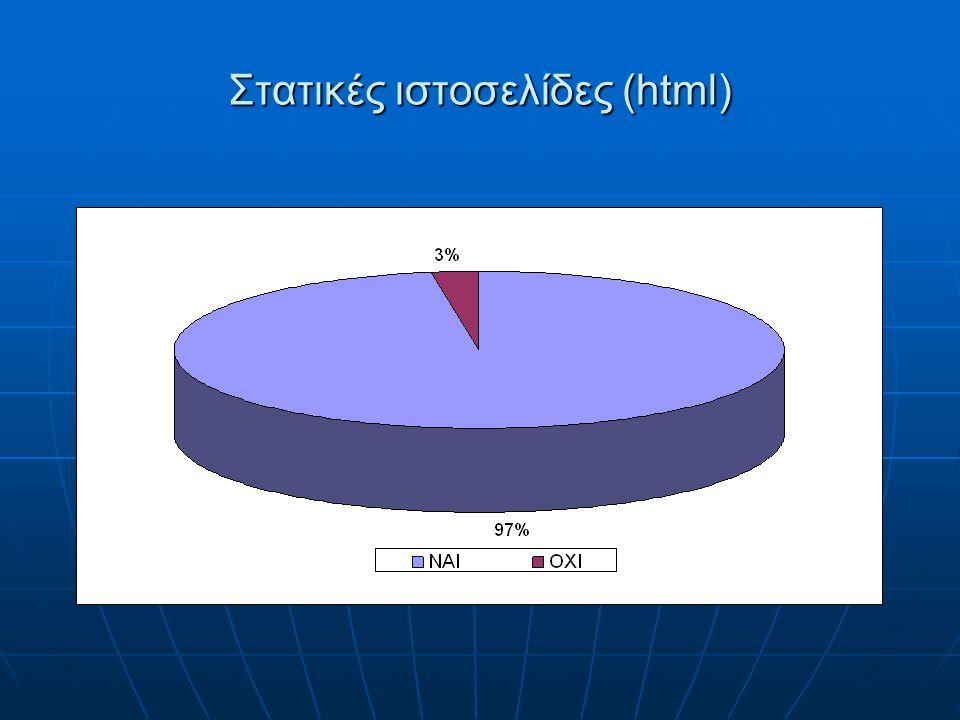 Στατικές ιστοσελίδες (html)