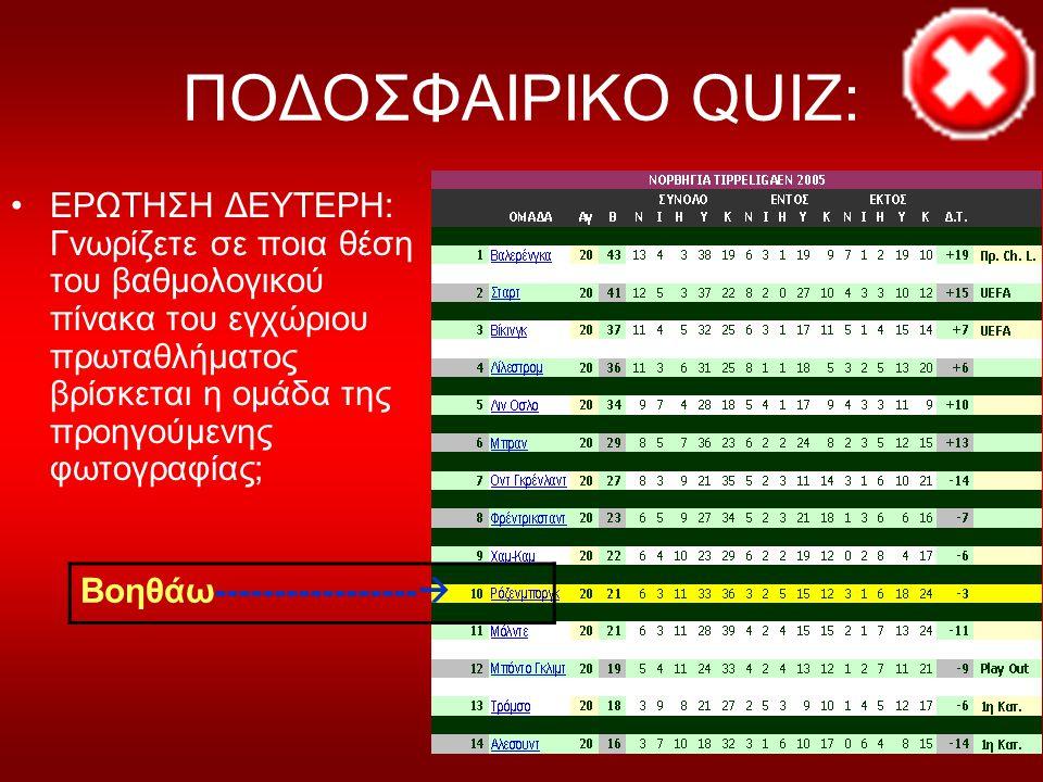 ΠΟΔΟΣΦΑΙΡΙΚΟ QUIZ: •ΕΡΩΤΗΣΗ ΔΕΥΤΕΡΗ: Γνωρίζετε σε ποια θέση του βαθμολογικού πίνακα του εγχώριου πρωταθλήματος βρίσκεται η ομάδα της προηγούμενης φωτο