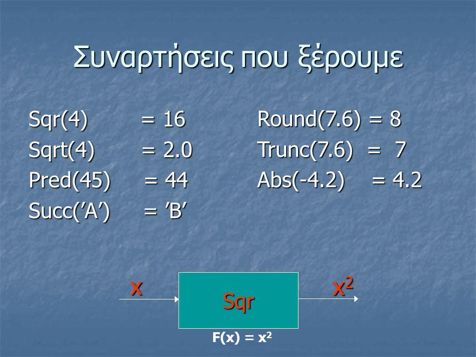 Συναρτήσεις που ξέρουμε Sqr(4) = 16 Sqrt(4) = 2.0 Pred(45) = 44 Succ('A') = 'B' Round(7.6) = 8 Trunc(7.6) = 7 Abs(-4.2) = 4.2 Sqrx x2x2x2x2 F(x) = x 2