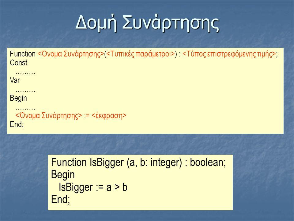 Δομή Συνάρτησης Function ( ) : ; Const ……… Var ……… Begin ……… := End; Function IsBigger (a, b: integer) : boolean; Begin IsBigger := a > b End;