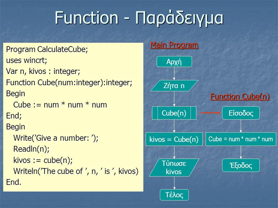 Function - Παράδειγμα Program CalculateCube; uses wincrt; Var n, kivos : integer; Function Cube(num:integer):integer; Begin Cube := num * num * num Cube := num * num * numEnd;Begin Write('Give a number: '); Write('Give a number: '); Readln(n); Readln(n); kivos := cube(n); kivos := cube(n); Writeln('The cube of ', n, ' is ', kivos) Writeln('The cube of ', n, ' is ', kivos)End.