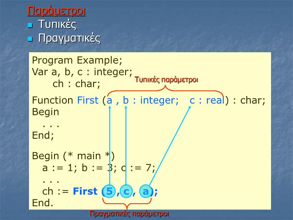 Program Example; Var a, b, c : integer; ch : char; Function First (a, b : integer; c : real) : char; Begin...