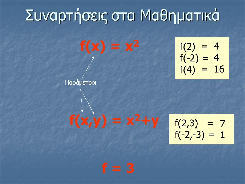 Συναρτήσεις στα Μαθηματικά f(x) = x 2 Παράμετροι f(2) = f(-2) = f(4) = f(x,y) = x 2 +y 4 4 16 f(2,3) = f(-2,-3) = 7 1 f = 3