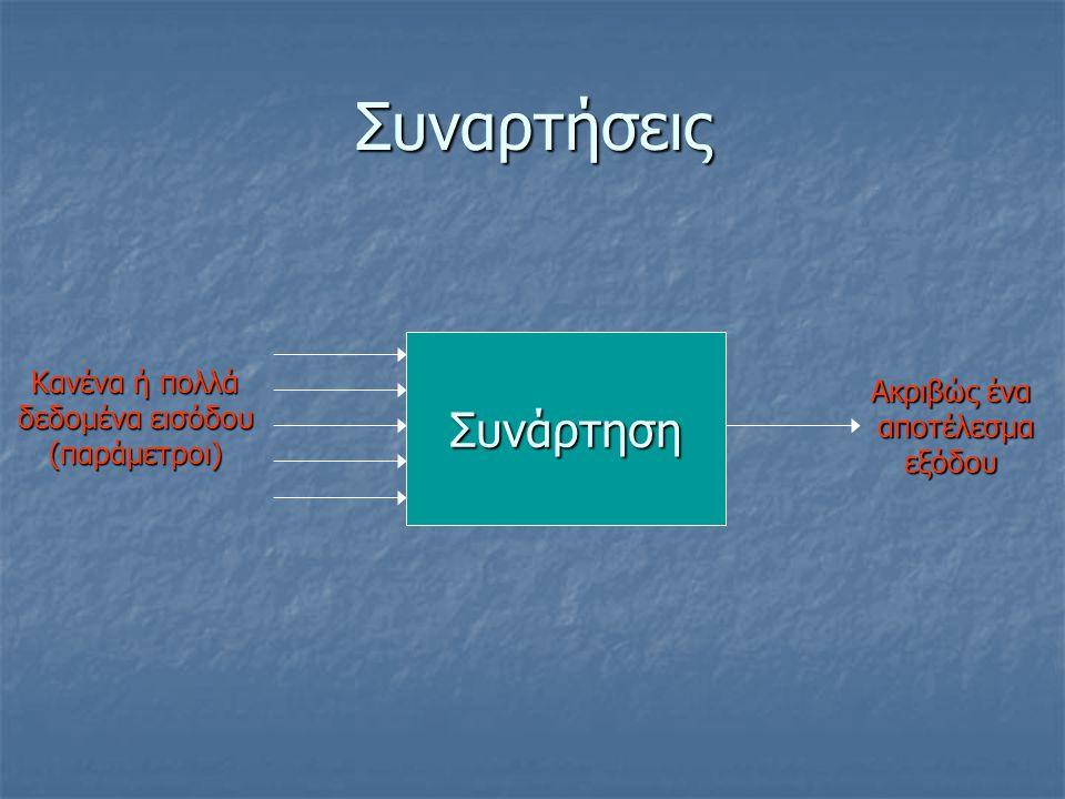 Συναρτήσεις Συνάρτηση Κανένα ή πολλά δεδομένα εισόδου (παράμετροι) Ακριβώς ένα αποτέλεσμα αποτέλεσμαεξόδου
