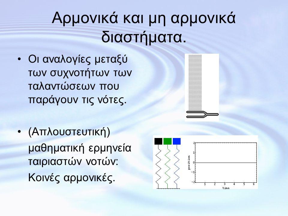 Αρμονικά και μη αρμονικά διαστήματα.•Παραδείγματα αρμονικών διαστημάτων.