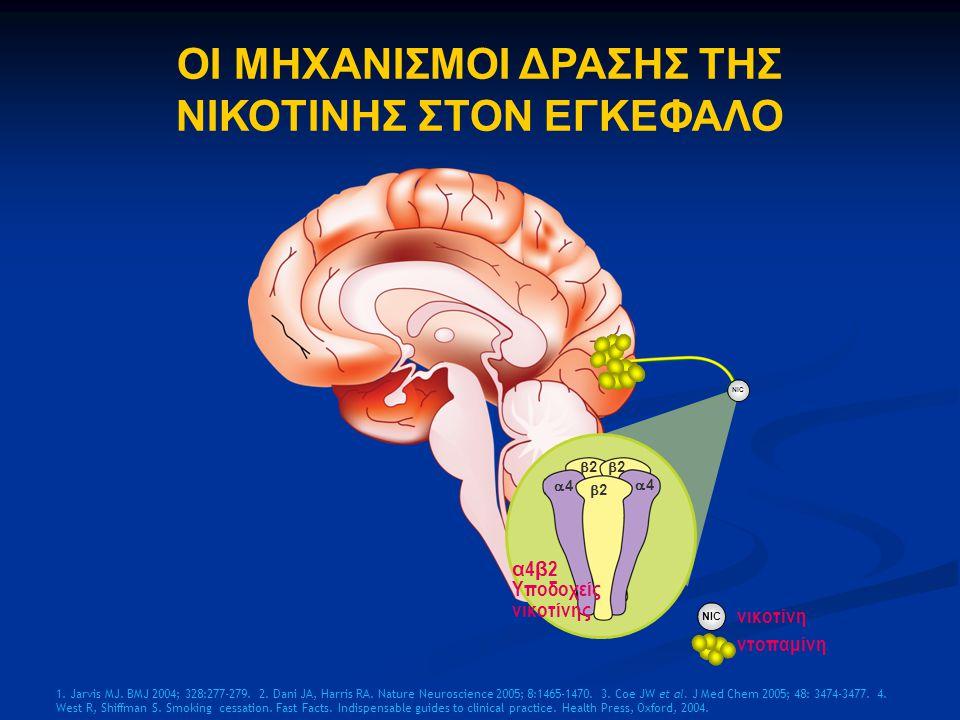 1. Jarvis MJ. BMJ 2004; 328:277-279. 2. Dani JA, Harris RA. Nature Neuroscience 2005; 8:1465-1470. 3. Coe JW et al. J Med Chem 2005; 48: 3474-3477. 4.