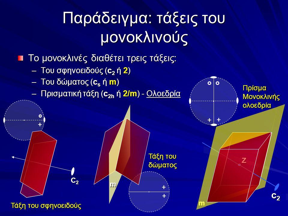 Παράδειγμα: τάξεις του μονοκλινούς Το μονοκλινές διαθέτει τρεις τάξεις: –Του σφηνοειδούς (c 2 ή 2) –Του δώματος (c s ή m) –Πρισματική τάξη (c 2h ή 2/m