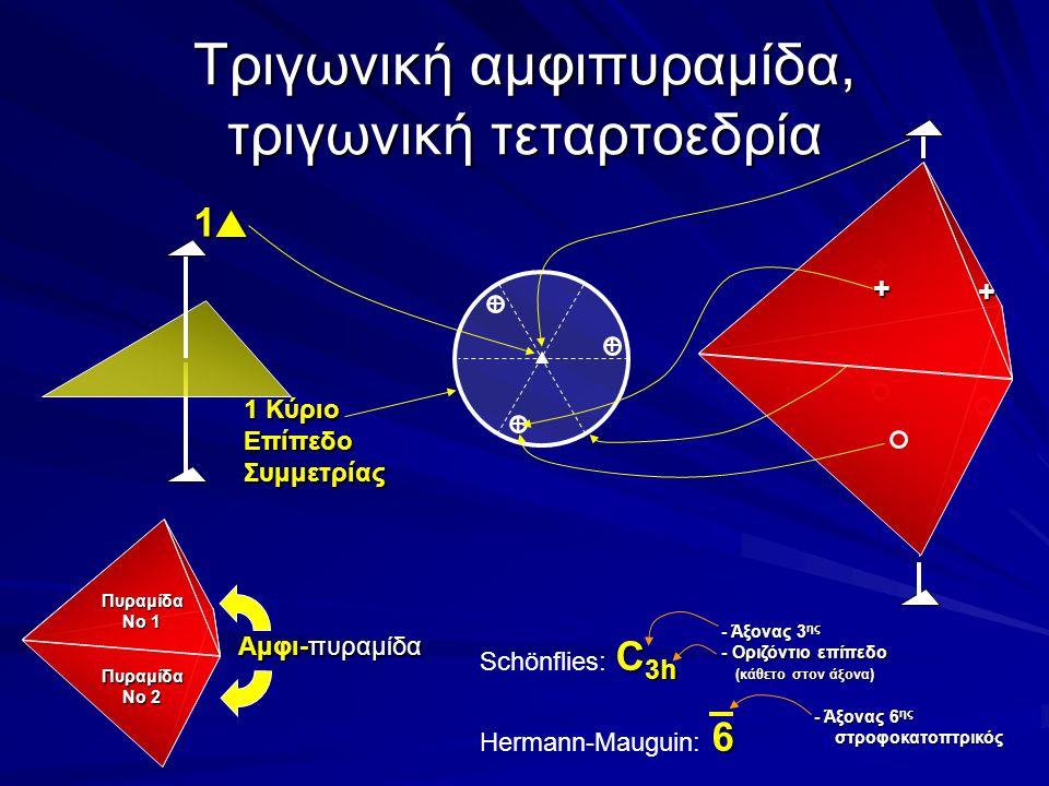 + Τριγωνική αμφιπυραμίδα, τριγωνική τεταρτοεδρία + + + 1 1 Κύριο ΕπίπεδοΣυμμετρίας + + Πυραμίδα Νο 1 Πυραμίδα Νο 2 Αμφι-πυραμίδα C 3h Schönflies: C 3h