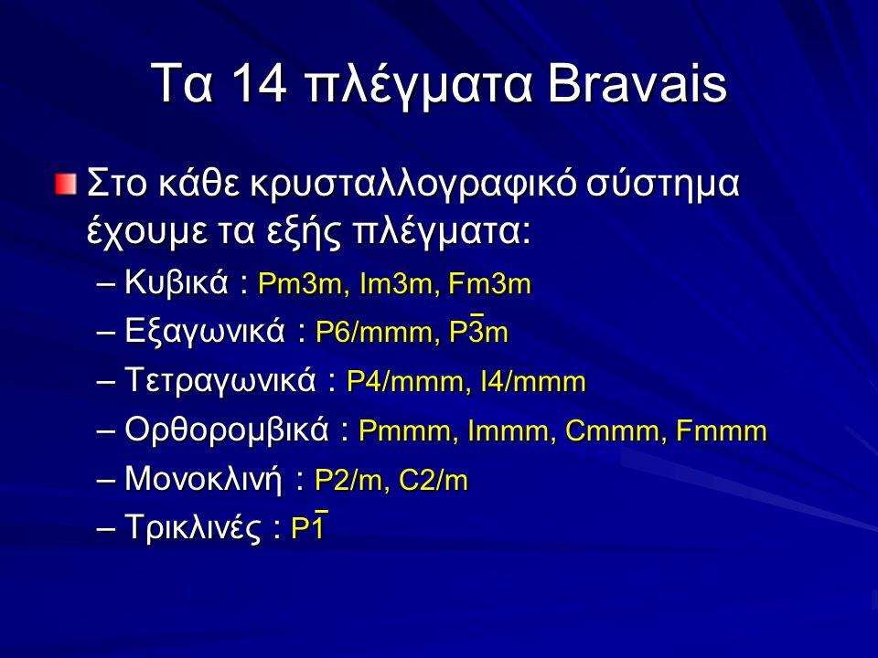 Τα 14 πλέγματα Bravais Στο κάθε κρυσταλλογραφικό σύστημα έχουμε τα εξής πλέγματα: –Κυβικά : Pm3m, Im3m, Fm3m –Εξαγωνικά : P6/mmm, P3m –Τετραγωνικά : P