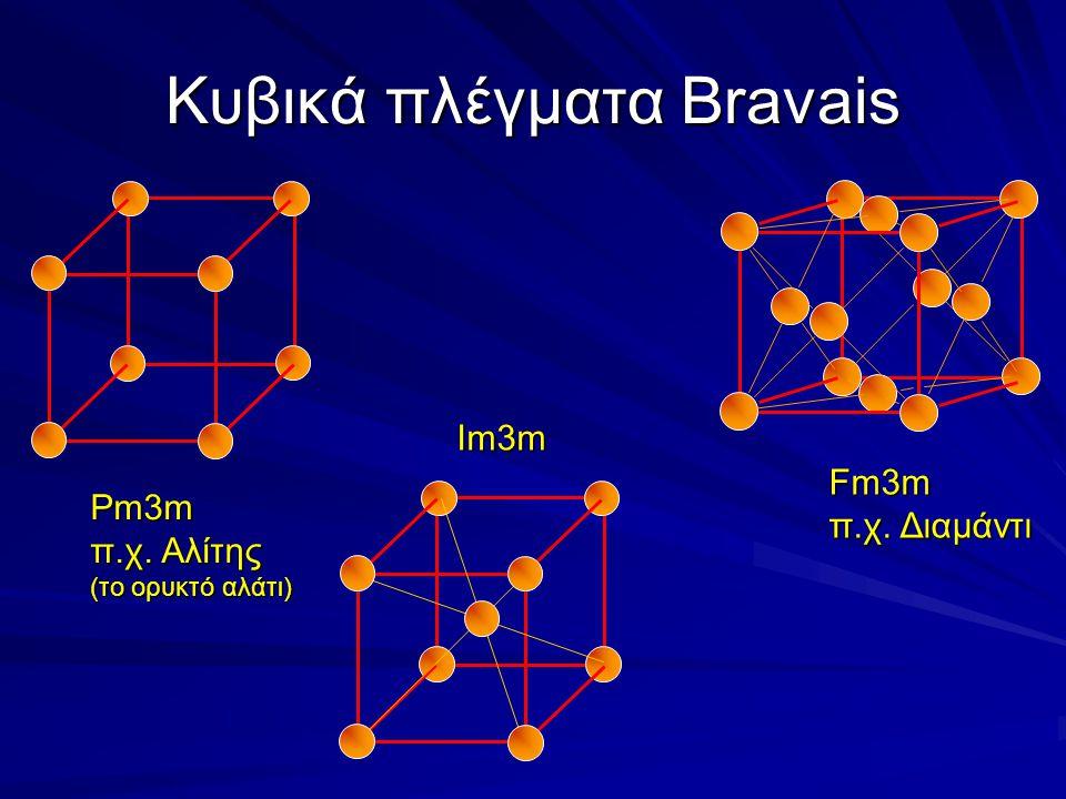 Κυβικά πλέγματα Bravais Pm3m π.χ. Αλίτης (το ορυκτό αλάτι) Im3m Fm3m π.χ. Διαμάντι