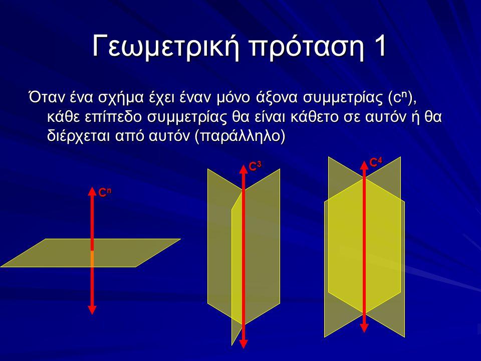 Γεωμετρική πρόταση 1 Όταν ένα σχήμα έχει έναν μόνο άξονα συμμετρίας (c n ), κάθε επίπεδο συμμετρίας θα είναι κάθετο σε αυτόν ή θα διέρχεται από αυτόν