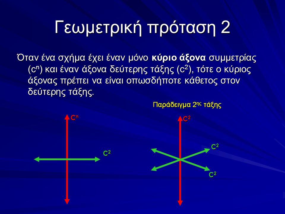 Γεωμετρική πρόταση 2 Όταν ένα σχήμα έχει έναν μόνο κύριο άξονα συμμετρίας (c n ) και έναν άξονα δεύτερης τάξης (c 2 ), τότε ο κύριος άξονας πρέπει να
