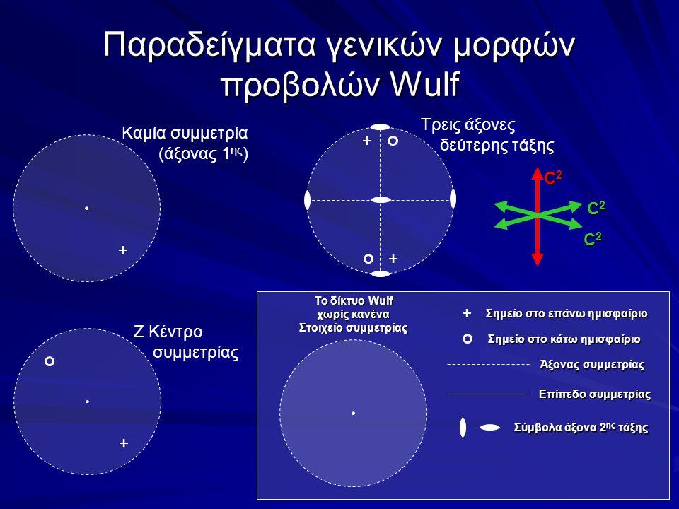 Παραδείγματα γενικών μορφών προβολών Wulf Καμία συμμετρία (άξονας 1 ης ) + + Ζ Κέντρο συμμετρίας + + Τρεις άξονες δεύτερης τάξης Το δίκτυο Wulf χωρίς