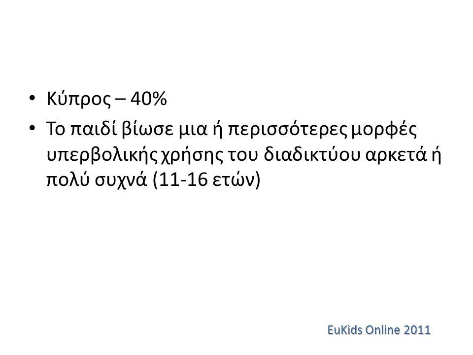 • Κύπρος – 40% • Το παιδί βίωσε μια ή περισσότερες μορφές υπερβολικής χρήσης του διαδικτύου αρκετά ή πολύ συχνά (11-16 ετών) EuKids Online 2011 EuKids