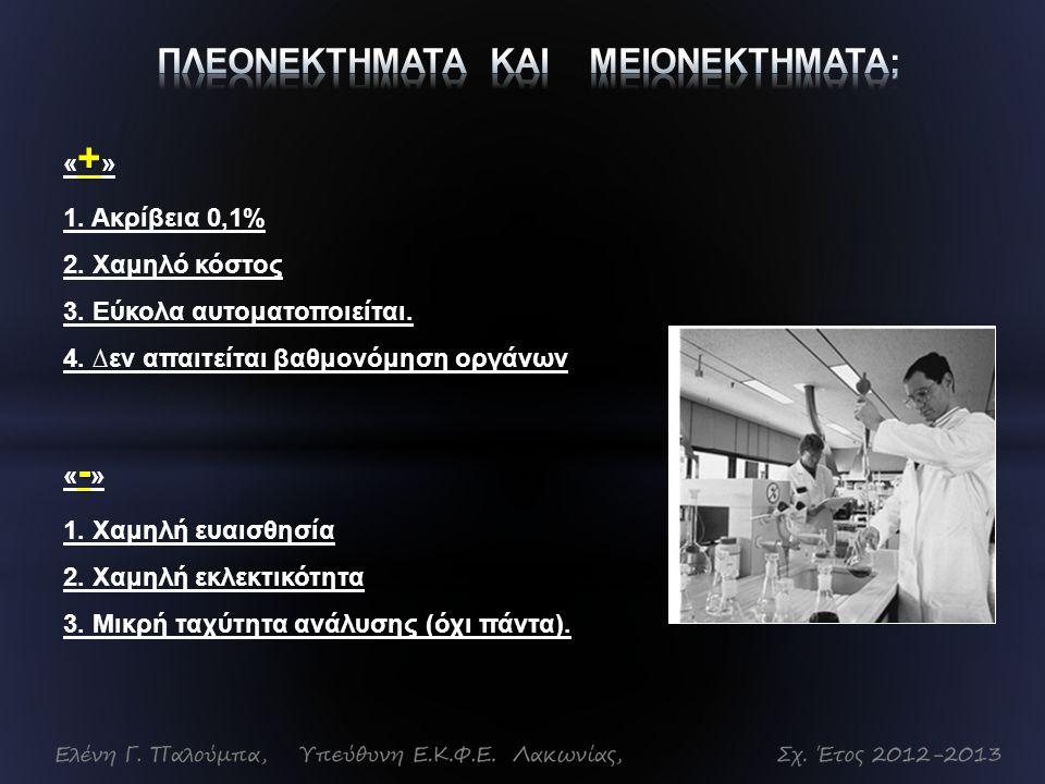 « Όργανα - Σκεύη »  Σιφώνιο  Κωνική φιάλη  Ογκομετρικός κύλινδρος  Προχοΐδα « Αντιδραστήρια- Υλικά »  Λευκό ξίδι του εμπορίου  Πρότυπο διάλυμα NaOH 0,1000 Μ  Δείκτης φαινολοφθαλεΐνη 0,1% m/m